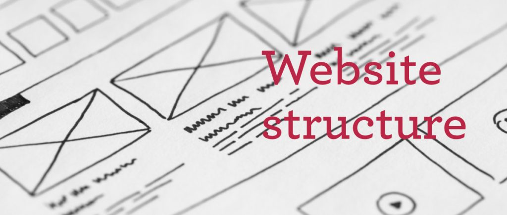 Building the website structure